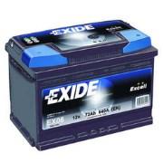 Exide 12V/150Ah