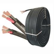 Kundan Home Building Cabel Wires